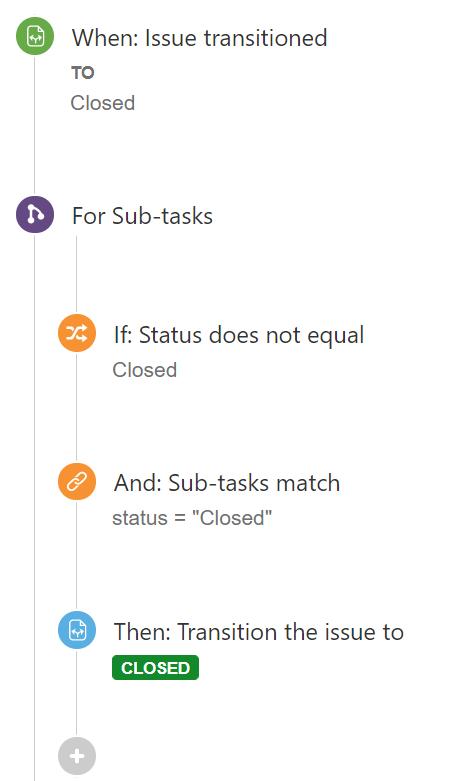 sub tasks.png