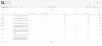 tisCloud_StatusDuration_LeadTime_with Estimates.png