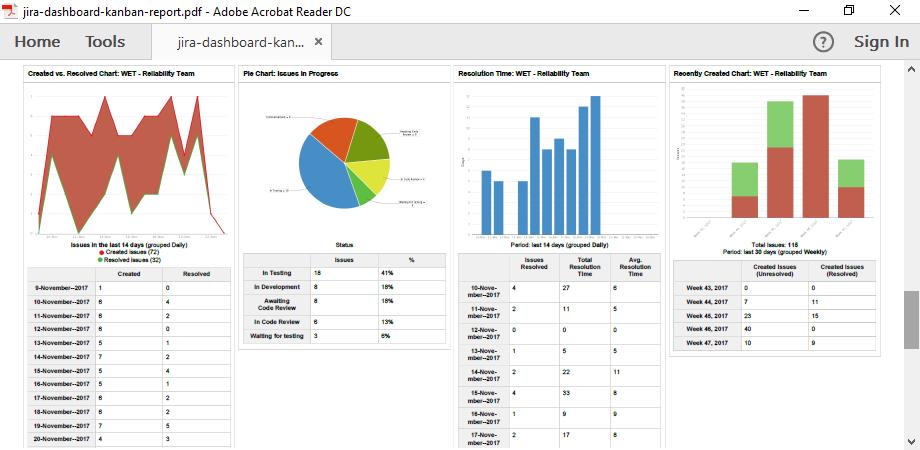 jira-dashboard-kanban-report