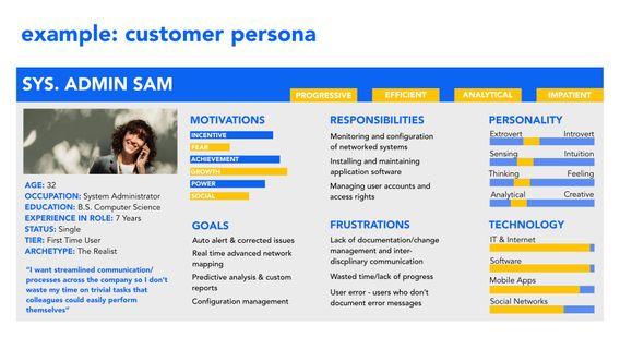 Customer Persona Example - System Administrator Sam.001.jpeg