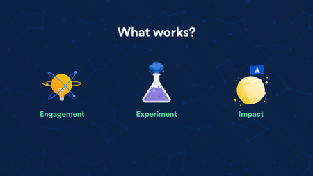 Apply The Future of Work Now.001.png