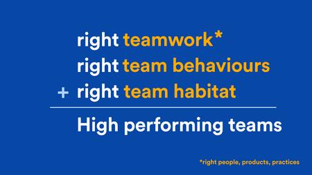High performing Teams.png