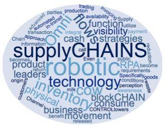 Gelder Blog-Function-of-Supply-Chain-Cow.jpg