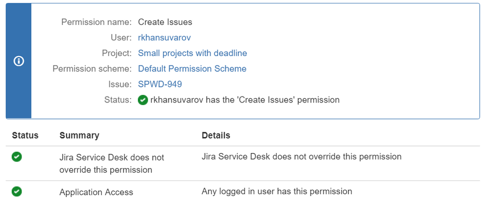 Create issue permission.PNG