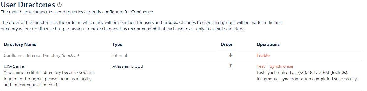 Confluence Directory.JPG