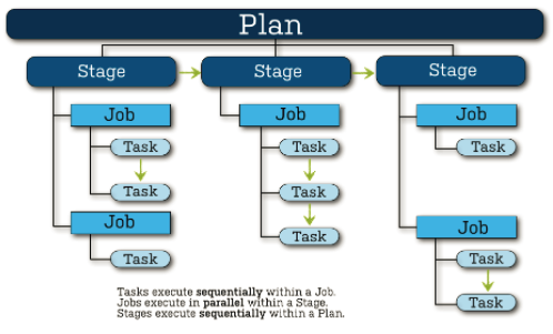 bamboo_workflow.png