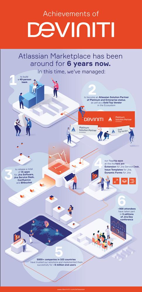 infografika_Deviniti_EN.png