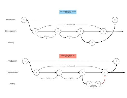 Blank Diagram.jpg