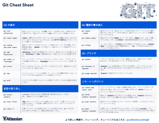 atlassian-git-cheatsheet-Japanese_Page_1.png