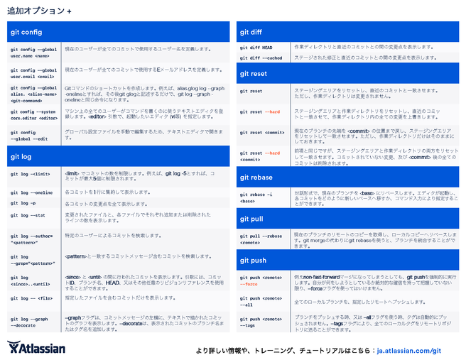 atlassian-git-cheatsheet-Japanese_Page_2.png