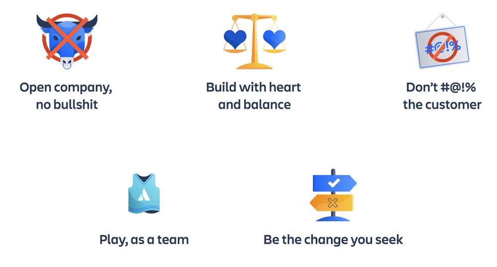 atlassian-team-values.png