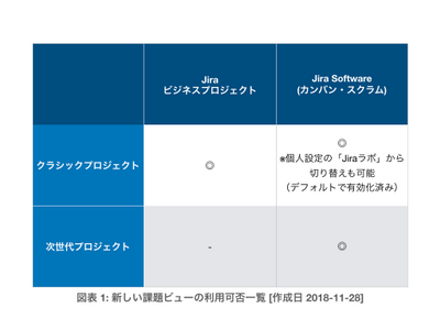 new-jira-issue.001.png