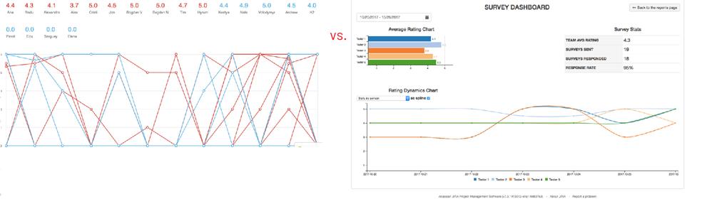 comparison of native JSP report vs surveys for service desk.png