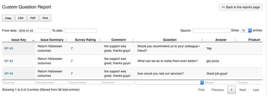 Easily see the feedback from a variety of tickets at a glance with Surveys for Service Desk.png
