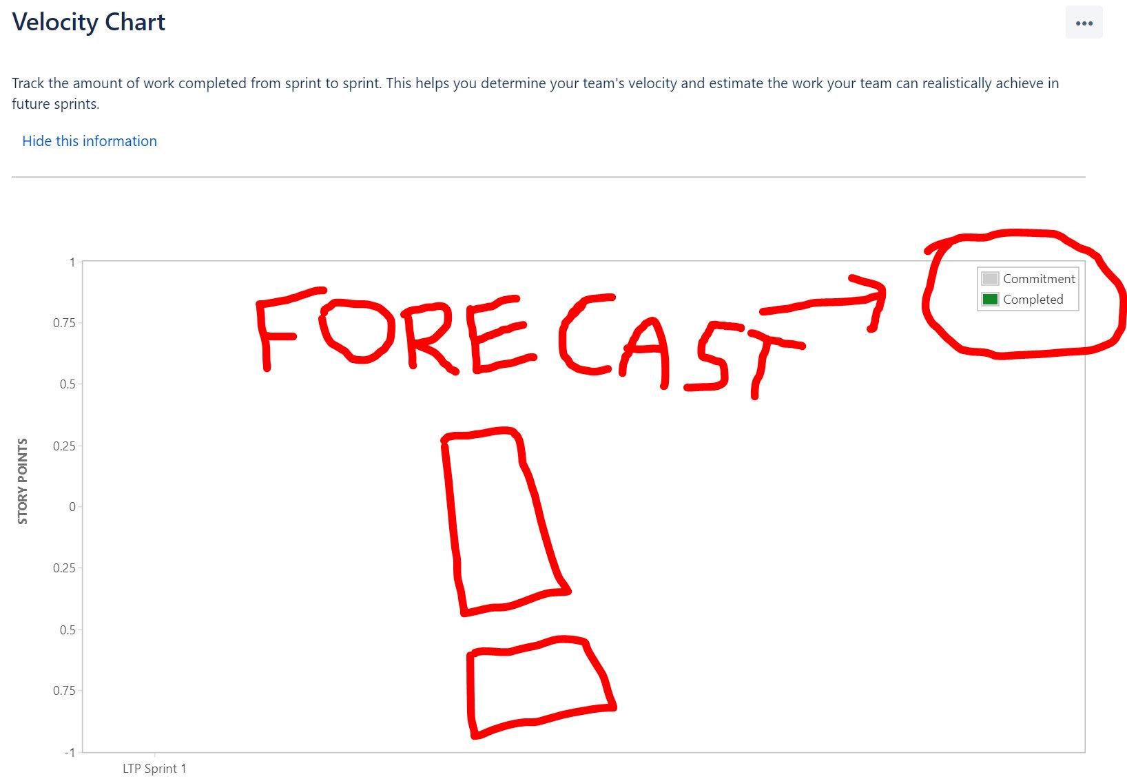 Forecast, NOT Commitment 01.jpg