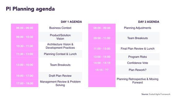 Running PI Planning in Jira + Easy Agile Programs.001.jpeg