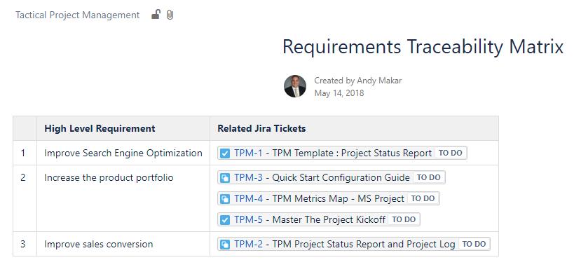 requirementstraceability.PNG