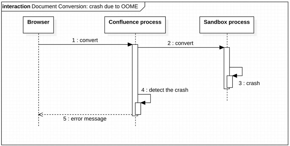 document conversion crash.png