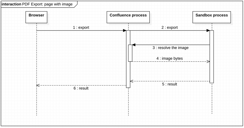pdf export page.png
