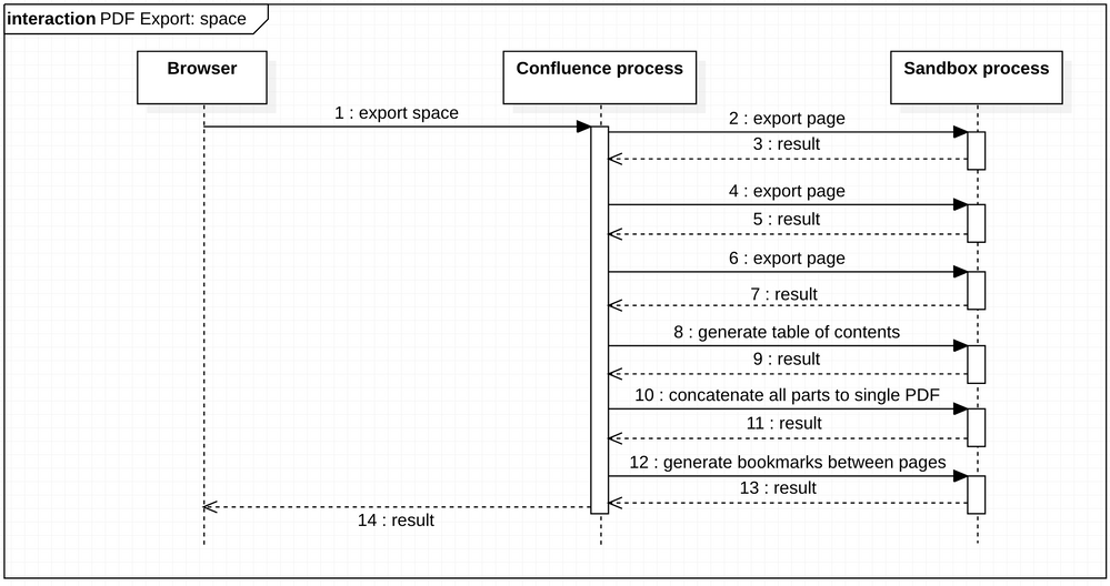pdf export space.png