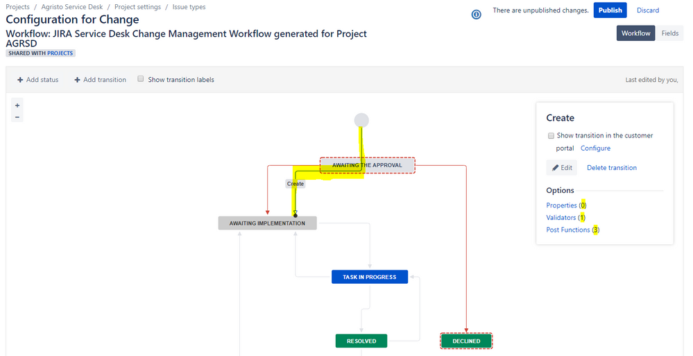Workflow Change Request - Transition Create - properties_validators_post functions.PNG
