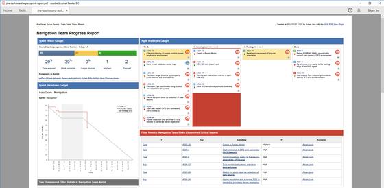 jira-dashboard-agile-sprint-report.png