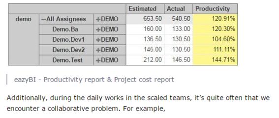 productivityreport.png