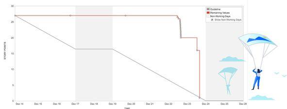 view26-charts.jpeg