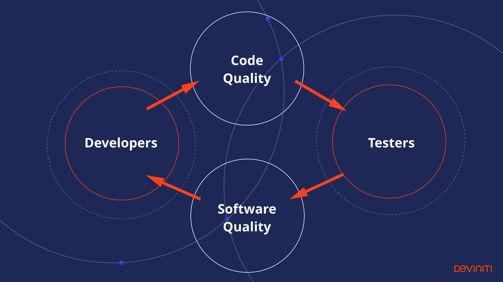 code-software-quality.png