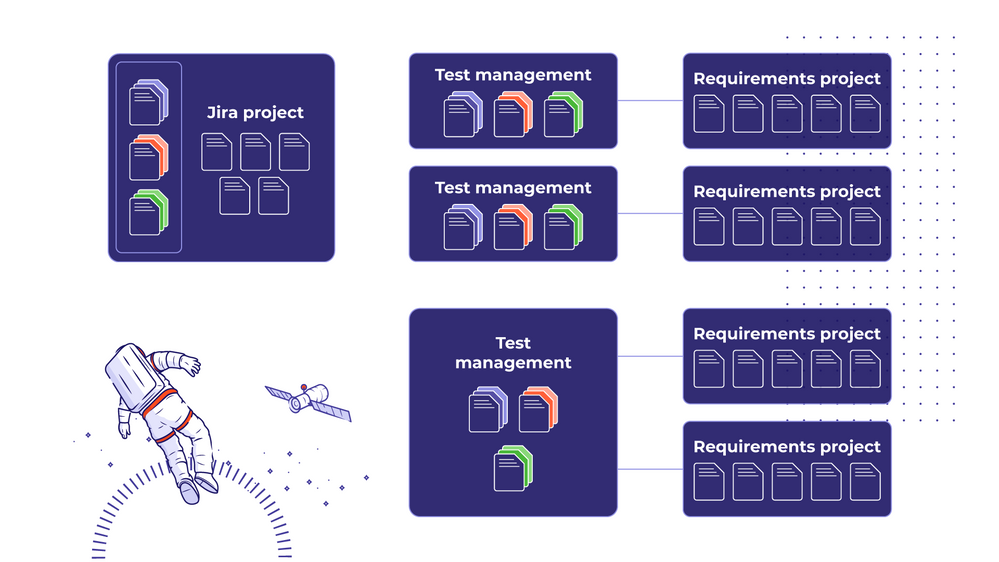 testflo-configuration-projects.png