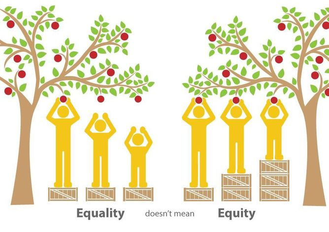 equity-vs-equality-apples.jpg