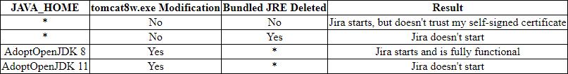 Jira Observed Behavior.png
