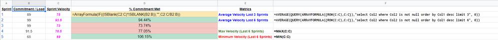 Formulas for Sprint Velocity Calculator.PNG