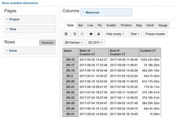 eazyBI Custom Lead Time.jpg