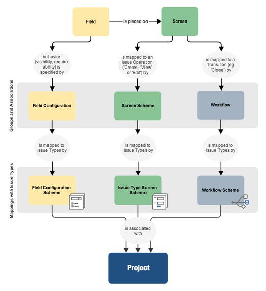 fields_diagram.png