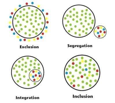 Inclusion.jfif