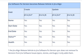 Fix Version Sync.png