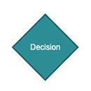 flowcharticon_decision.png