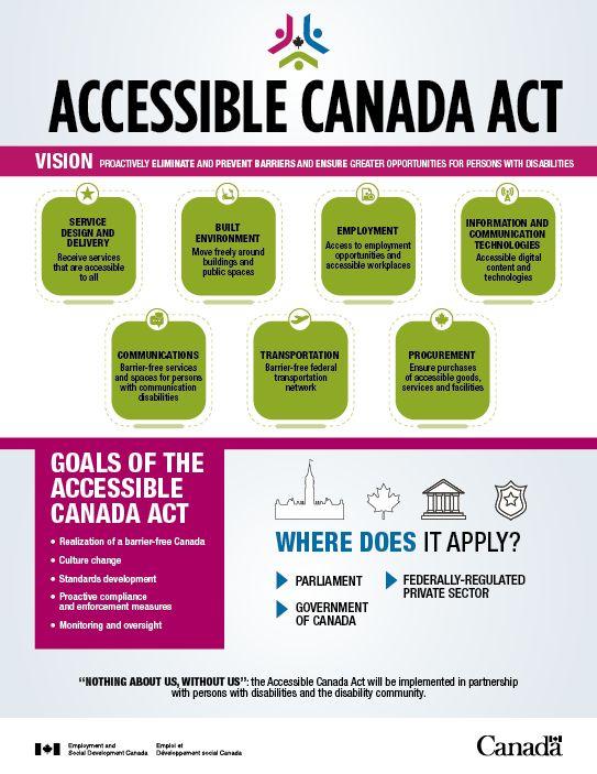 accessible-canada-act-bottom-en.jpg