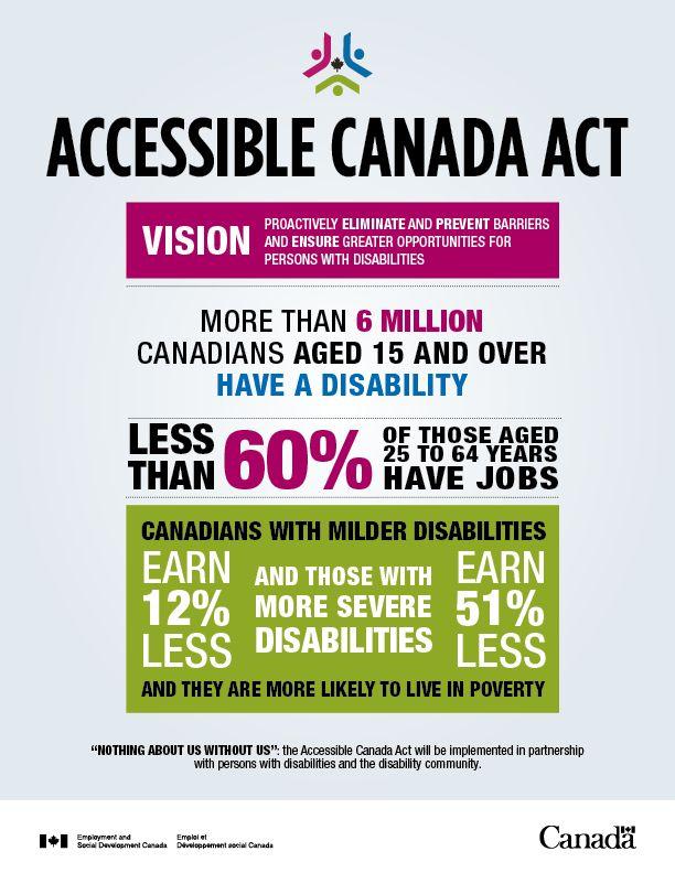 accessible-canada-act-top-en.jpg
