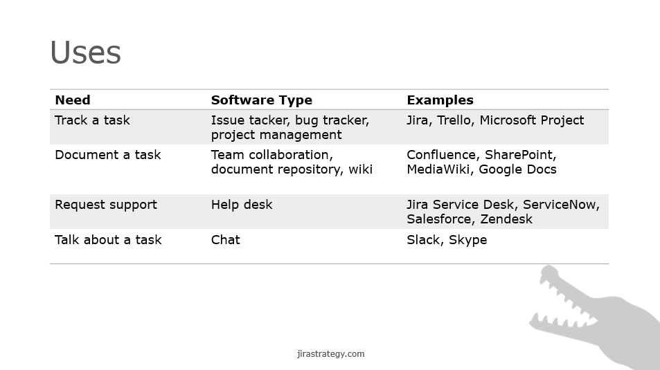 software-uses.png