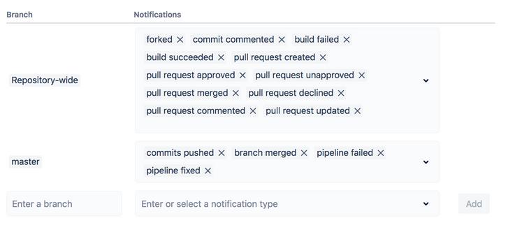 Slack+notification+selection