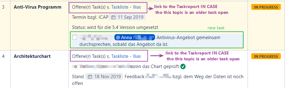 example how we work now in Confluence with the tasks.png