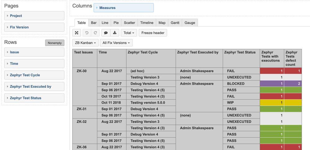 Zephyr Test execution history (list).jpg