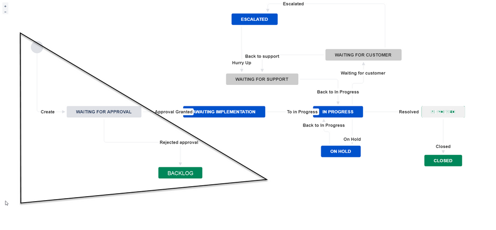 professional-services workflow.png