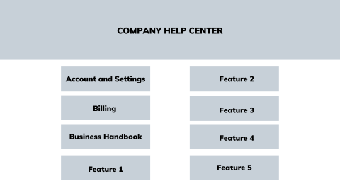Company Help Center.png