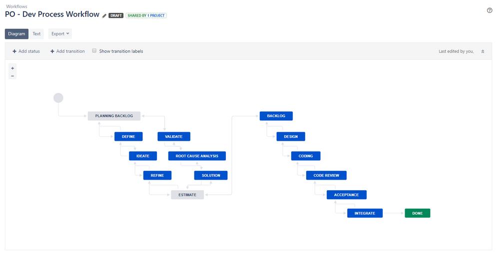 Workflow Captured.PNG