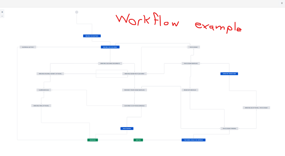 scaleable workflow.png