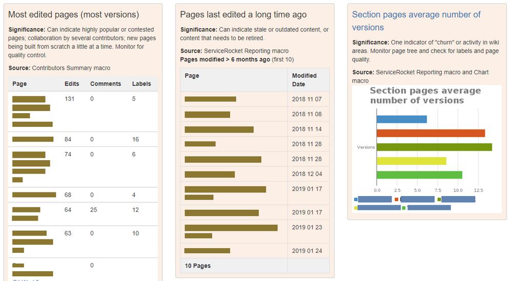 wiki_dashboard-page_edits.png