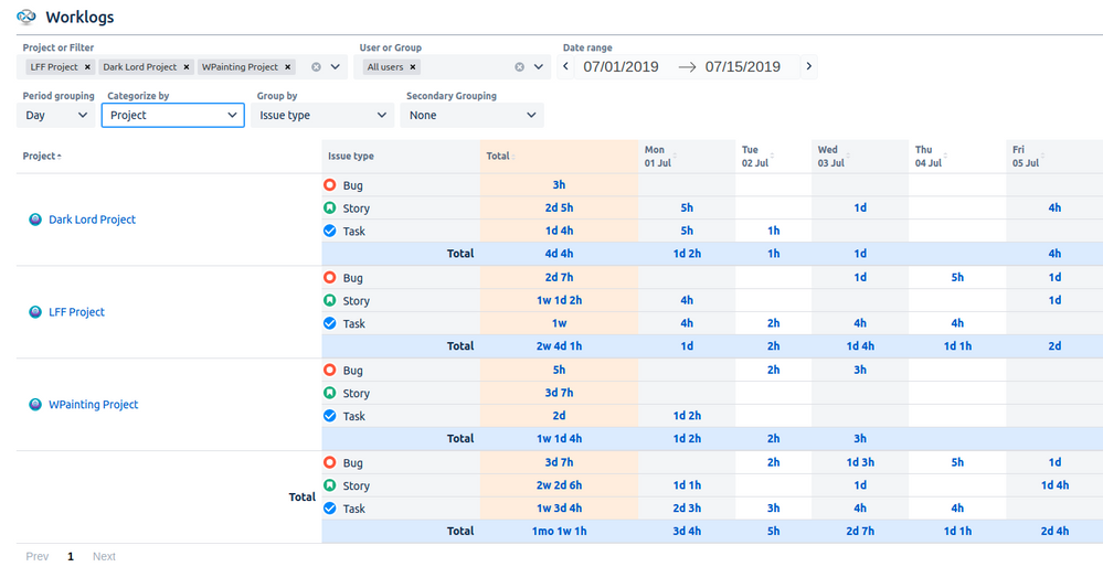 Worklogs- Time Reports for Jira- issue types.png